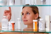 Аптечные средства от потливости ног: обзор препаратов